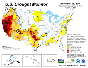 US Drought Monitor Chart